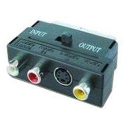 Adapter Gembird EURO - SVHS + 3xRCA M-F-dziś do godz.18:30. wysyłamy jak na wczoraj