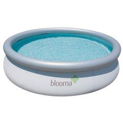 Basen rozporowy Blooma