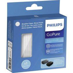 Filtr wymienny Philips GSF80X80X1, do oczyszczacza powietrza GoPure SlimLine 230